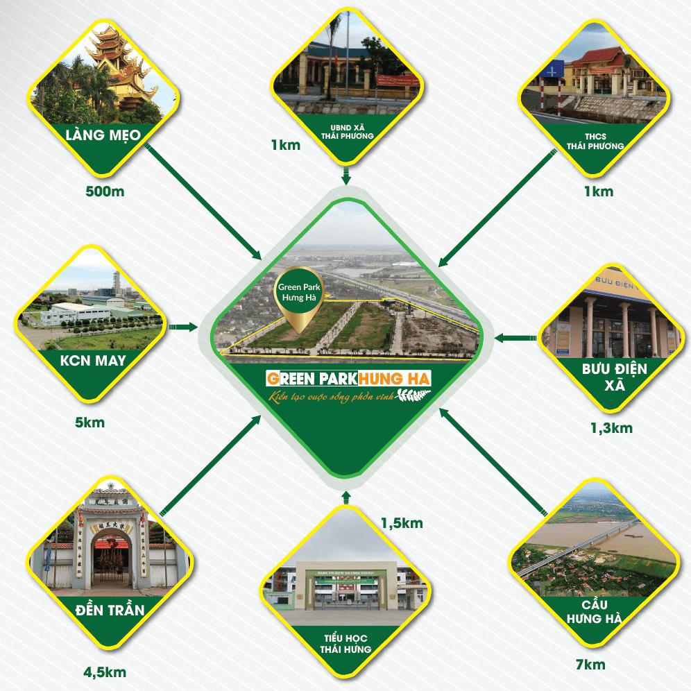 Tâm điểm kết nối - Green Park Hưng Hà