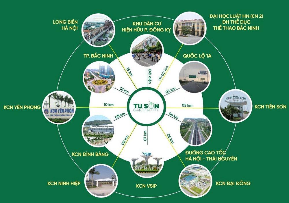 lien-ket-vung-tu-son-garden-city